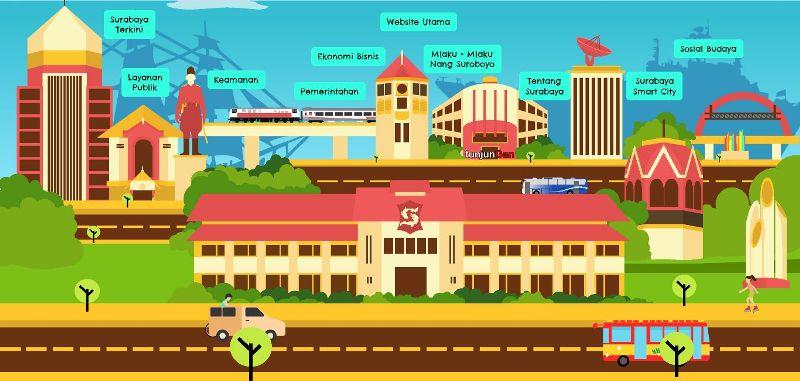https: img-o.okeinfo.net content 2017 08 04 519 1750084 selamat-surabaya-jadi-satu-satunya-kota-di-indonesia-yang-terima-penghargaan-green-cities-dari-pbb-V5FZCOdSty.jpg