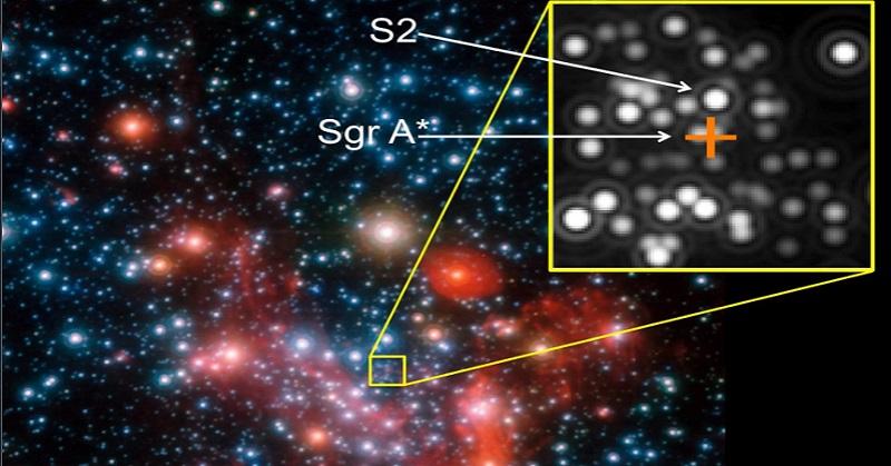 https: img-o.okeinfo.net content 2017 08 10 56 1753433 luar-biasa-bintang-raksasa-dan-supermasif-black-hole-benarkan-teori-relativitas-einstein-3W9XwtaQ3O.jpg
