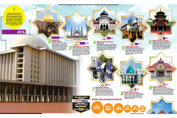 https: img-o.okeinfo.net content 2018 05 17 470 1899346 10-masjid-di-indonesia-dengan-arsitektur-menawan-nomor-4-banyak-sejarahnya-l2jdV9l3FX.jpg