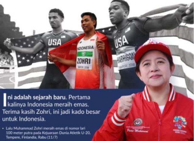 https: img-o.okeinfo.net content 2018 07 12 43 1921356 catatkan-sejarah-baru-menko-pmk-apresiasi-prestasi-zohri-di-kejuaraan-dunia-atletik-qdy264iTSn.JPG