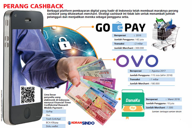 https: img-o.okeinfo.net content 2019 04 15 320 2043599 era-baru-pembayaran-digital-makin-mudah-dan-untung-cOUF0Z3WKk.jpg