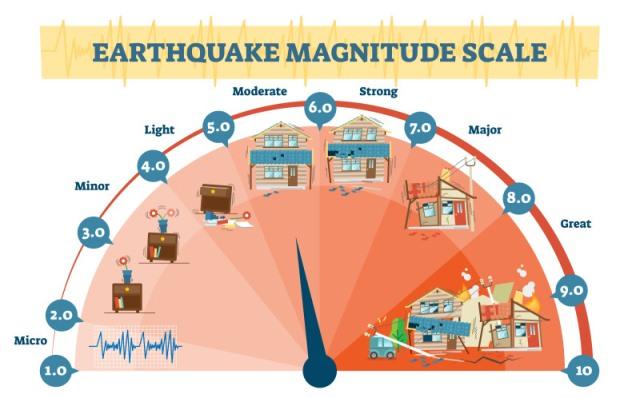 https: img-o.okeinfo.net content 2019 10 18 337 2118430 gempa-magnitudo-5-8-guncang-jayapura-tak-berpotensi-tsunami-soNESEBlKi.jpeg