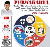 IPM Purwakarta Meningkat, Dedi Mulyadi: Alhamdulillah Meski tidak Sebesar Wilayah yang Sudah Mapan