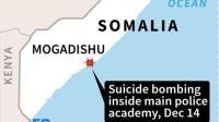 Akademi Kepolisian di Somalia Diserang Bom Bunuh Diri, 17 Orang Tewas