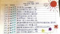 Tantangan Baru Populer di China: Berusaha Tidak Marah Selama 21 Hari