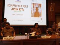 Defisit APBN Tembus Rp150,7 Triliun di Agustus 2018
