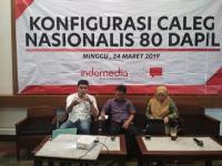 Pilpres Dinilai Lebih Mendominasi Dibanding Pileg di Pemilu 2019