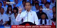 Diksi Pidato Jokowi Gambarkan Penegasan Sikapnya di Periode Dua