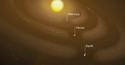 Astronom Deteksi Cincin Debu di Jantung Tata Surya