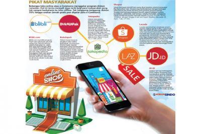 E-Commerce Berburu Konsumen dengan Perang Promo Ramadan