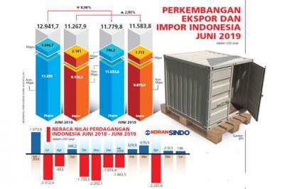 Fakta Menarik Neraca Dagang Surplus tapi Ekspor Anjlok
