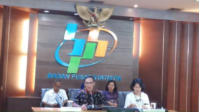 BPS: Ekspor September 2019 Turun 5,74% Jadi USD14,10 miliar