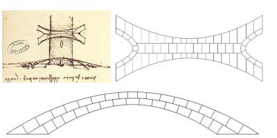 Desain Sketsa Jembatan Ciptaan Leonardo da Vinci yang Tak Pernah Dibangun