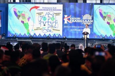 Presiden Jokowi Harap Anggaran Provinsi Aceh untuk Pengentasan Kemiskinan