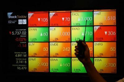 Pasang Harga Rp120 Saham, Perusahaan Ini Tetap IPO di Tengah Goncangan Covid-19